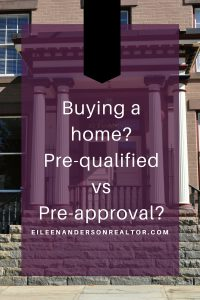 Pre-qualified pre-approval for mortgage loan real estate realtor, FSBO