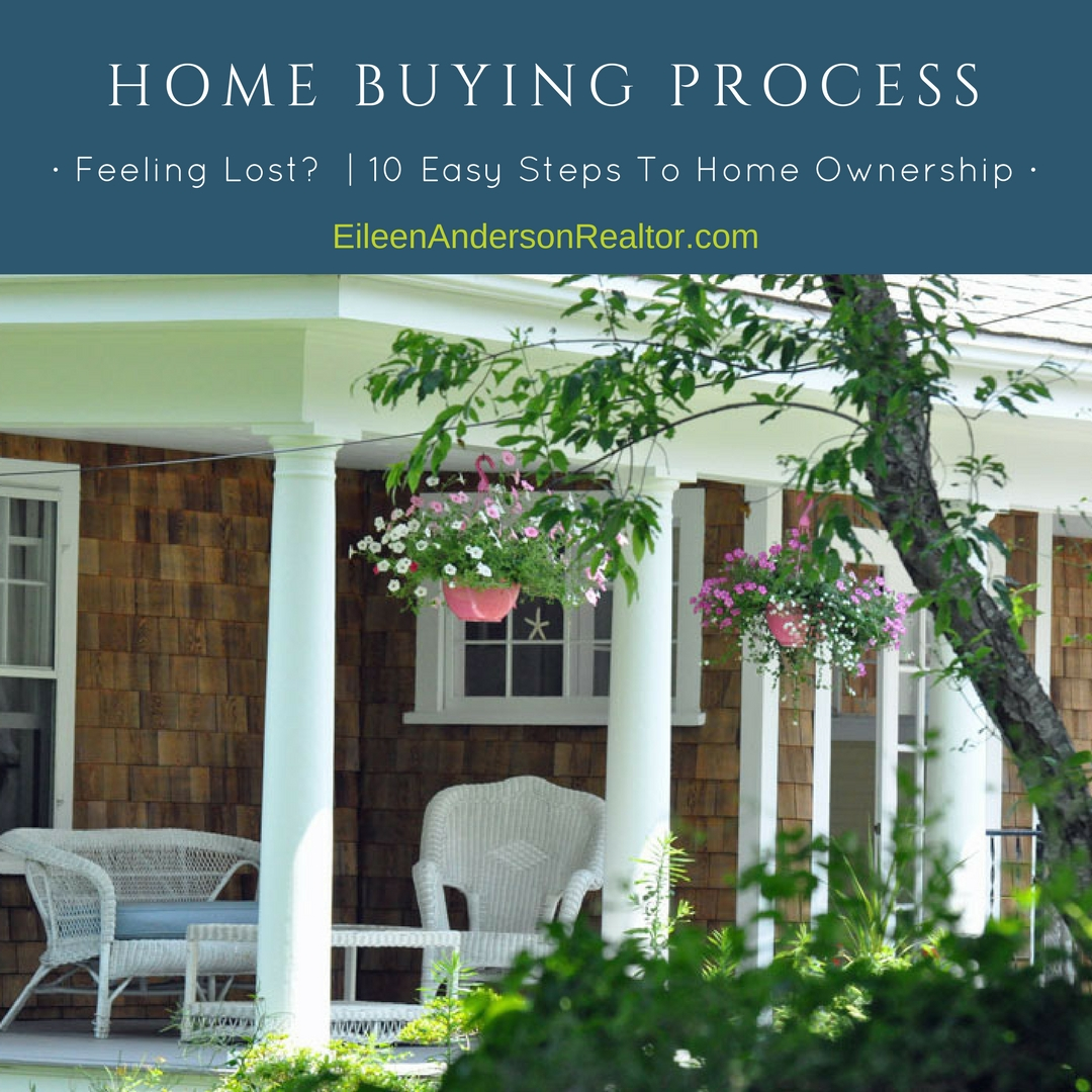 Home Buying Process - Mortgage Loans