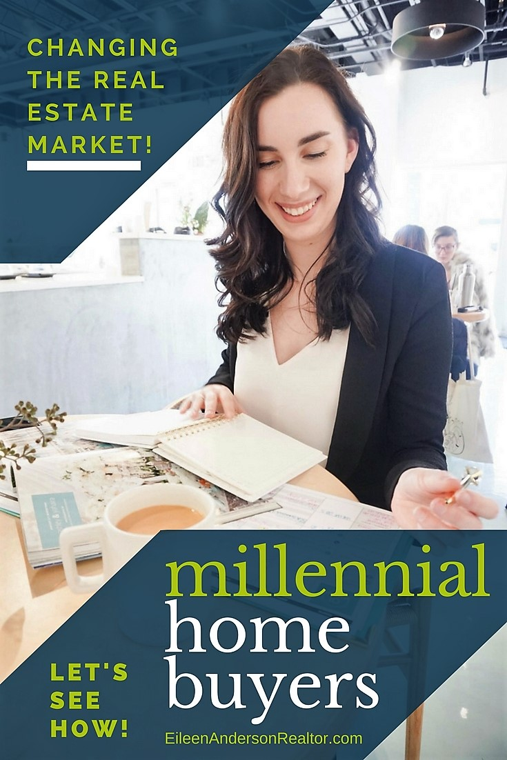 Millennial Home Buyers