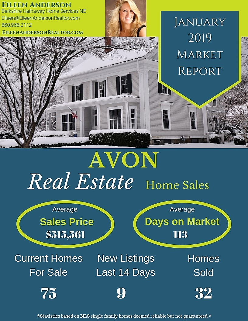 Real Estate Market Report Avon January 2019