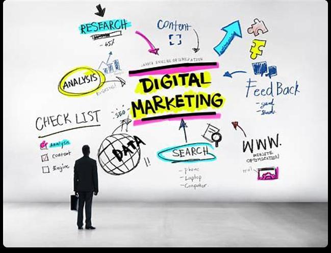 Business Goals Social Media Marketing