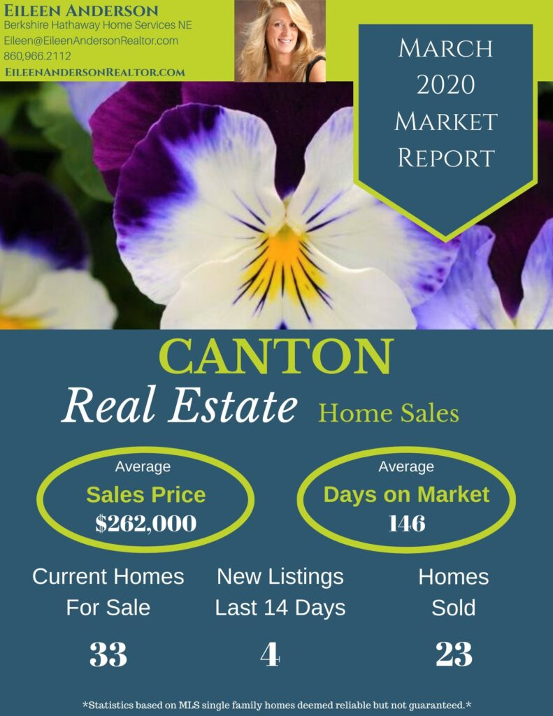 Canton CT Real Estate Market Reports March 2020