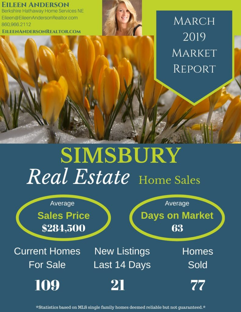 Simsbury CT Real Estate Market Reports March 2020